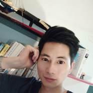 tony_zx's profile photo
