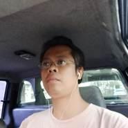 user_trlh29's profile photo