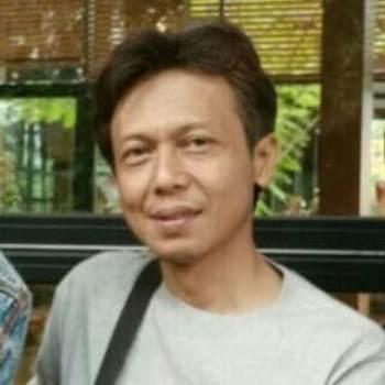 ajis1697_Jakarta Raya_Célibataire_Homme