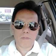pongsakongp's profile photo