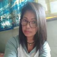 user_biuev21's profile photo