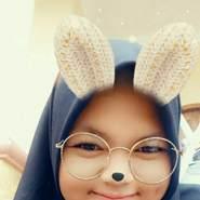 nzwa986's profile photo
