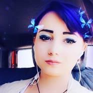 sabinahabibova648's profile photo