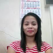 daisyjanem's profile photo