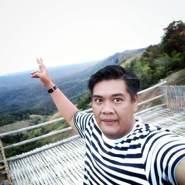 teerawatk11's profile photo