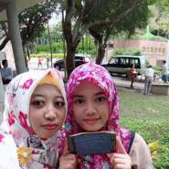 mayau632's profile photo