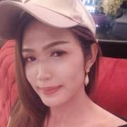 aem_cat62's profile photo