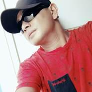 aan29264's profile photo