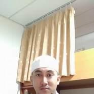 ranggas168's profile photo