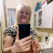 user_cy6092's profile photo