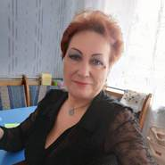 olgashetanuk's profile photo