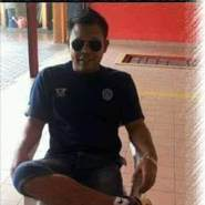 helmyhanif1988's profile photo