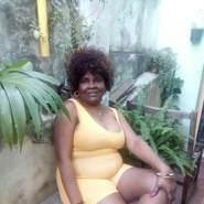 teresa684's profile photo