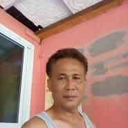 user_cy45132's profile photo