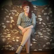 puzarenkosveta's profile photo