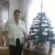 slusarenkolilia114's profile photo