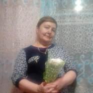 user_fm60823's profile photo