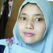 nunukq's profile photo