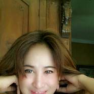 novaclaudya13's profile photo
