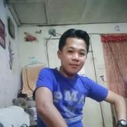 yajskie83's profile photo