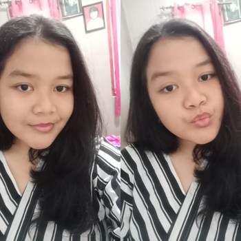 kharismaa14_Jawa Barat_Single_Weiblich