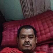 nurdiansyah_wals2002's profile photo