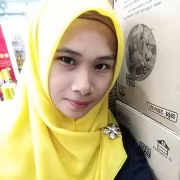 cintad42_Narathiwat_Single_Female
