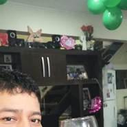 luisp2858's profile photo