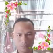 ducq042's profile photo