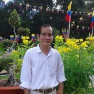 thanhk55's profile photo