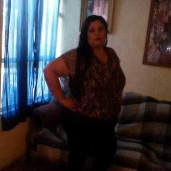 karlagomez22_Jalisco_Single_Female