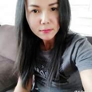 user_pcix8240's profile photo