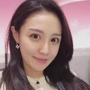 user_szpy301's profile photo