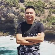 ridz052's profile photo