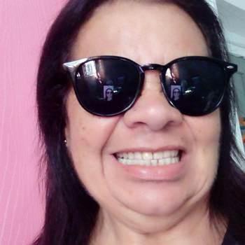 bethm213_Sao Paulo_Libero/a_Donna
