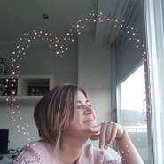 imeldaunagarcia's profile photo