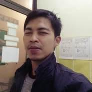 sidik_permana's profile photo
