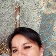 anam5394's profile photo
