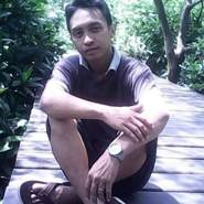wahyus586's profile photo
