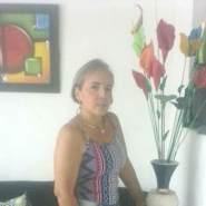 amparoborja's profile photo