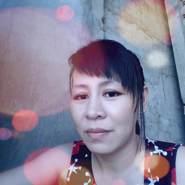 codonemvanchon's profile photo