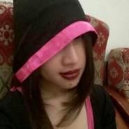 dekdoih's profile photo