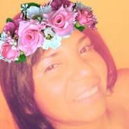 angy06_11's profile photo