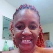 zahidel13's profile photo