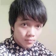 tungl3703's profile photo