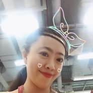 jurin680's profile photo