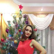 irina_prokudina's profile photo