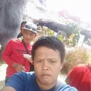 totokirawan's profile photo