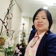 melinat12's profile photo