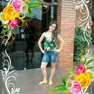 0983josefina's profile photo